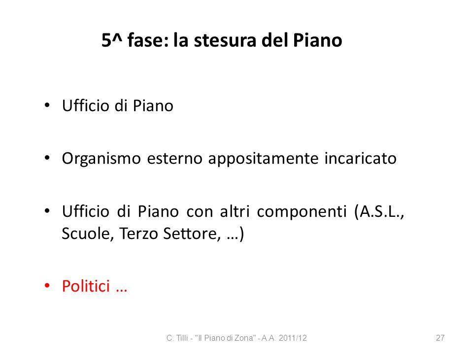 5^ fase: la stesura del Piano