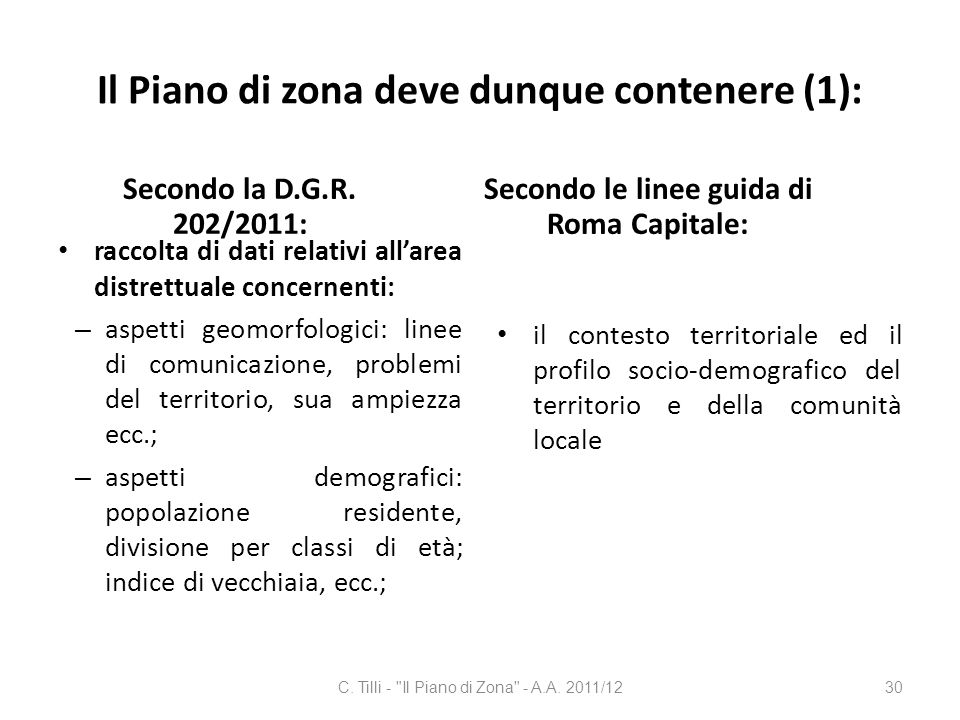 Il Piano di zona deve dunque contenere (1):