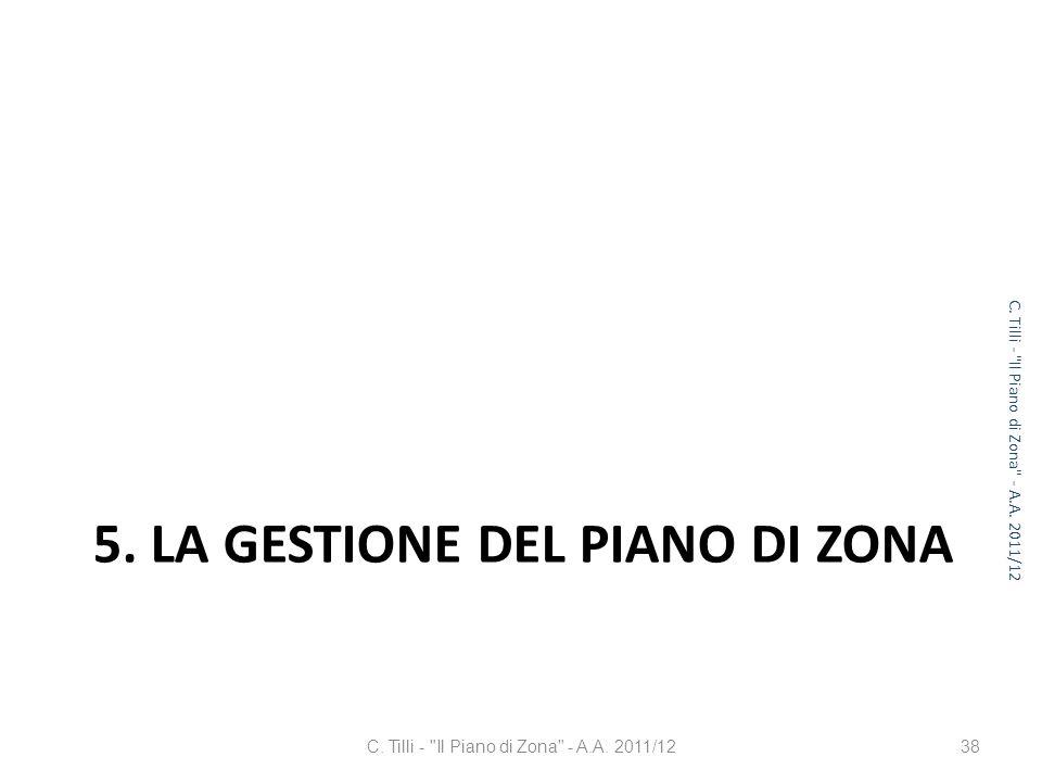 5. LA GESTIONE DEL PIANO DI ZONA