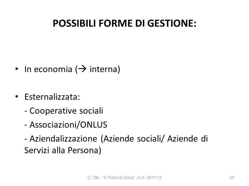 POSSIBILI FORME DI GESTIONE: