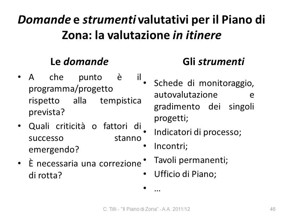 C. Tilli - Il Piano di Zona - A.A. 2011/12