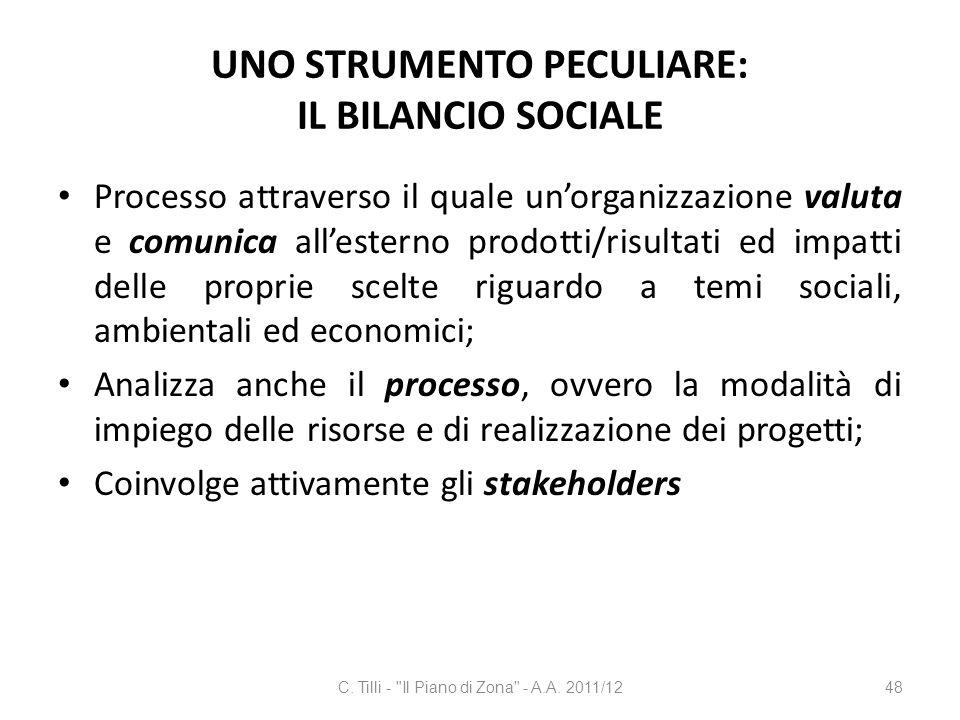 UNO STRUMENTO PECULIARE: IL BILANCIO SOCIALE