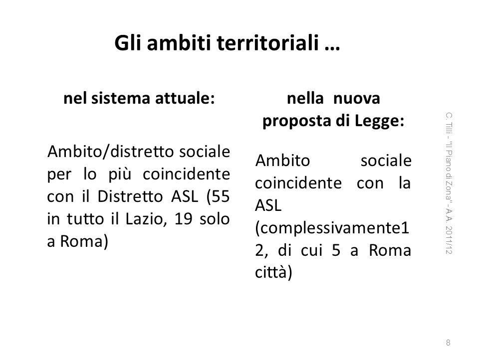 Gli ambiti territoriali …