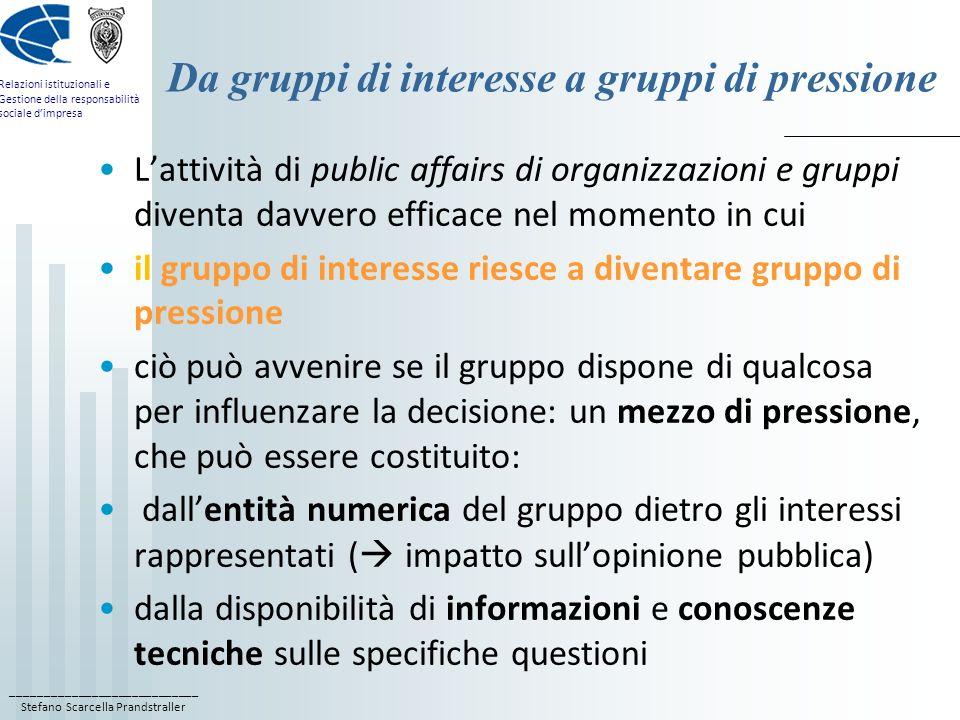 Da gruppi di interesse a gruppi di pressione