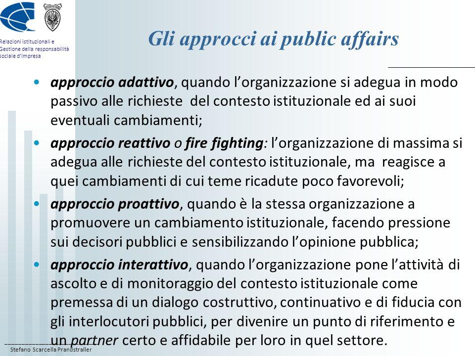 Gli approcci ai public affairs