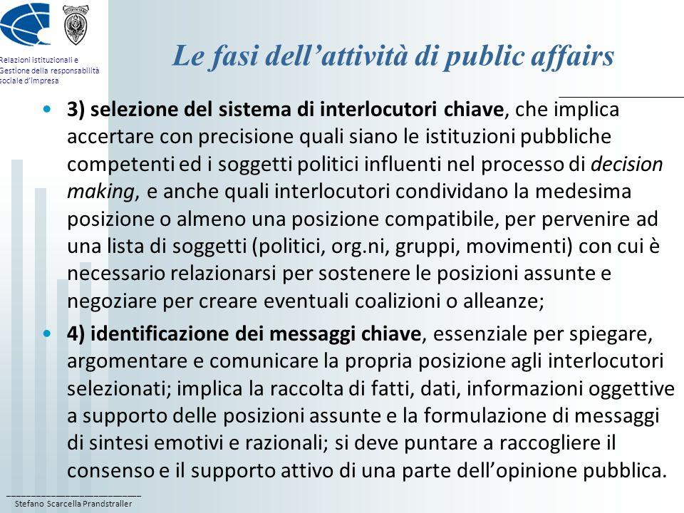 Le fasi dell'attività di public affairs