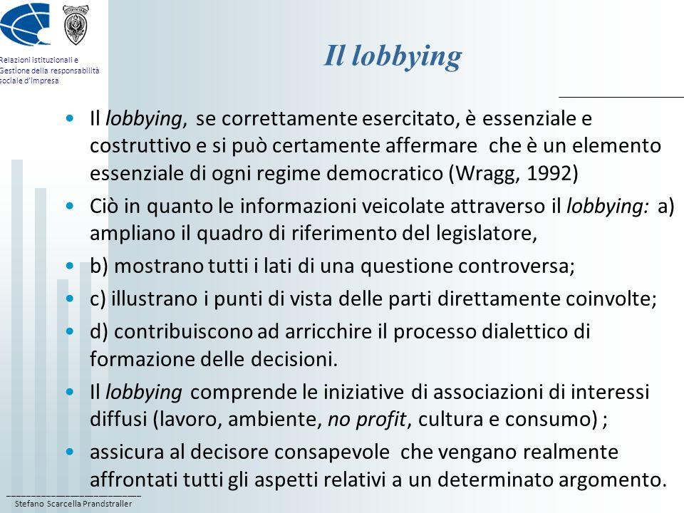 Il lobbying
