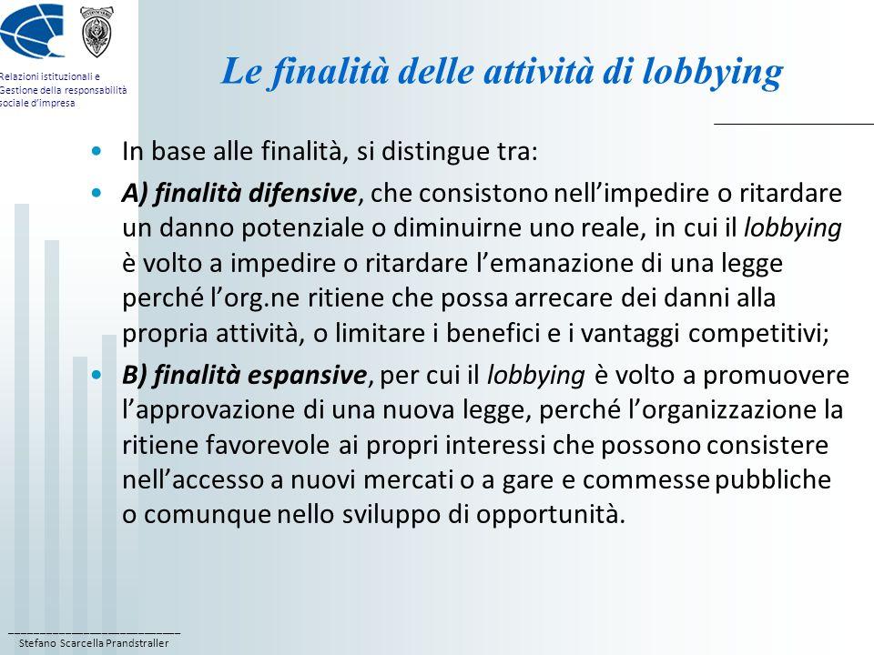Le finalità delle attività di lobbying