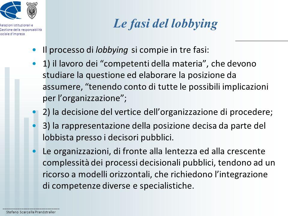 Le fasi del lobbying Il processo di lobbying si compie in tre fasi: