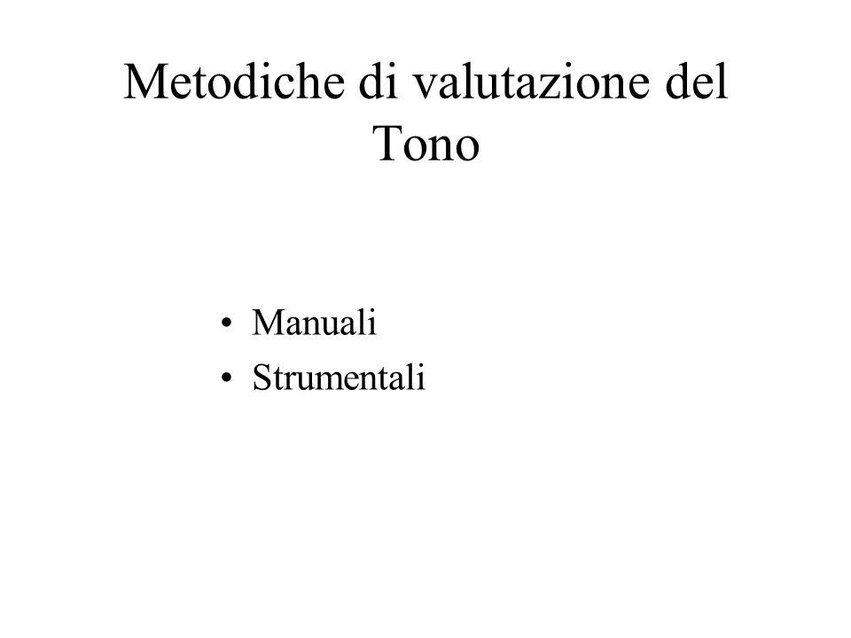 Metodiche di valutazione del Tono
