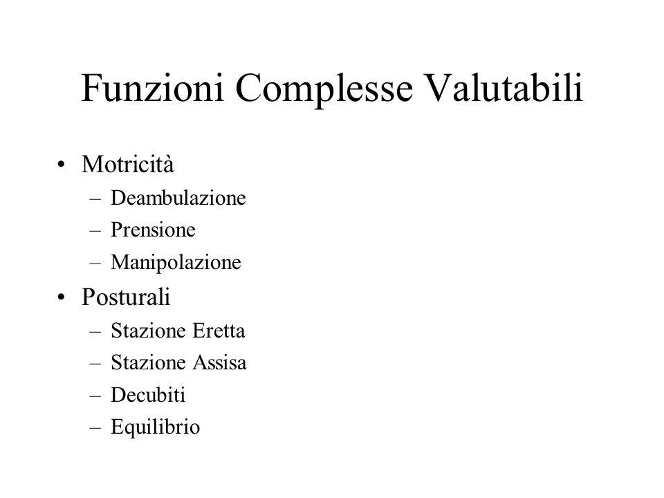 Funzioni Complesse Valutabili