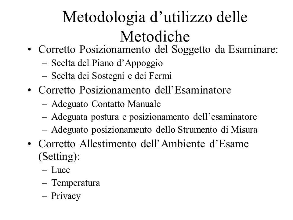 Metodologia d'utilizzo delle Metodiche