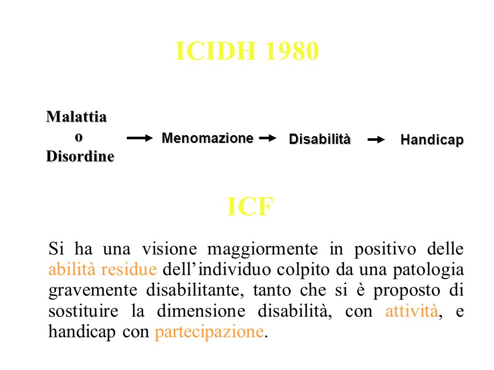 ICIDH 1980Malattia. o. Disordine. Menomazione. Disabilità. Handicap. ICF.