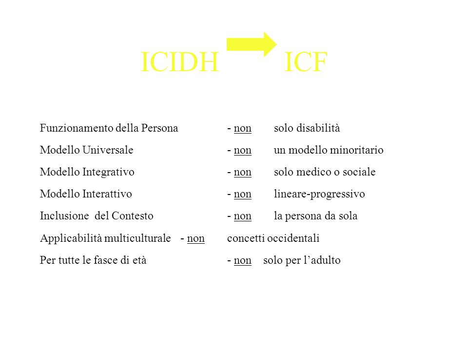 ICIDH ICF Funzionamento della Persona - non solo disabilità