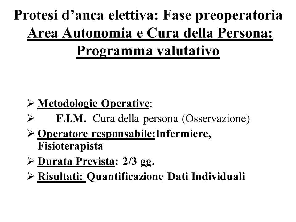 Protesi d'anca elettiva: Fase preoperatoria Area Autonomia e Cura della Persona: Programma valutativo