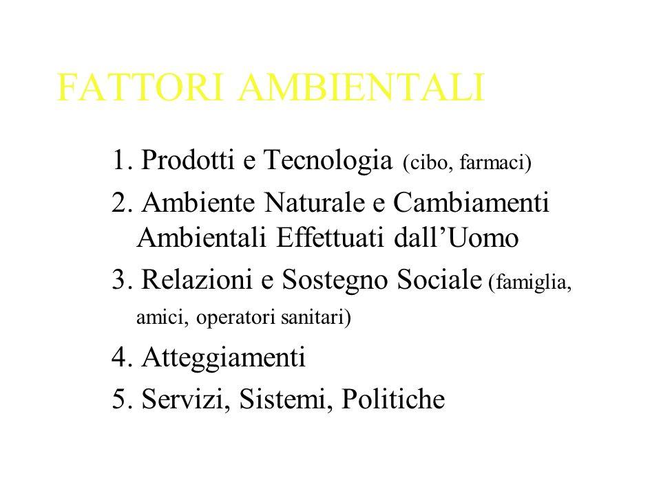 FATTORI AMBIENTALI 1. Prodotti e Tecnologia (cibo, farmaci)