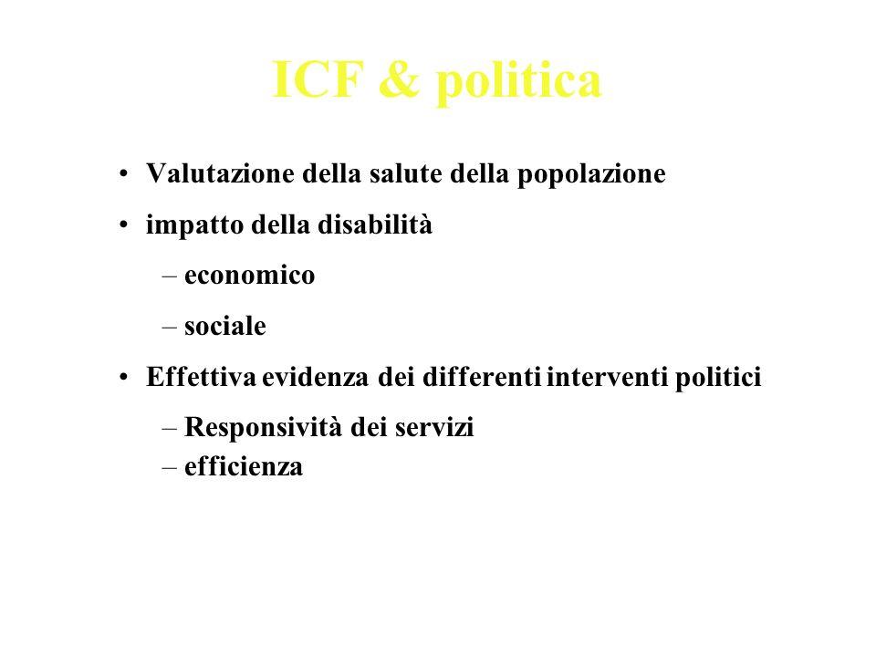 ICF & politica Valutazione della salute della popolazione