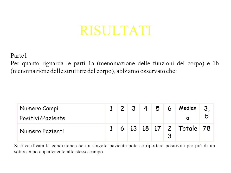 RISULTATIParte1.