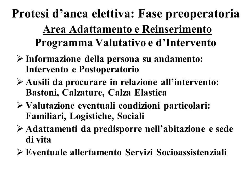 Protesi d'anca elettiva: Fase preoperatoria Area Adattamento e Reinserimento Programma Valutativo e d'Intervento