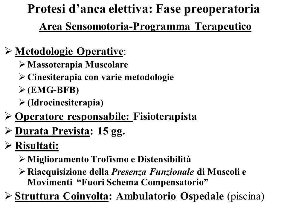 Protesi d'anca elettiva: Fase preoperatoria Area Sensomotoria-Programma Terapeutico