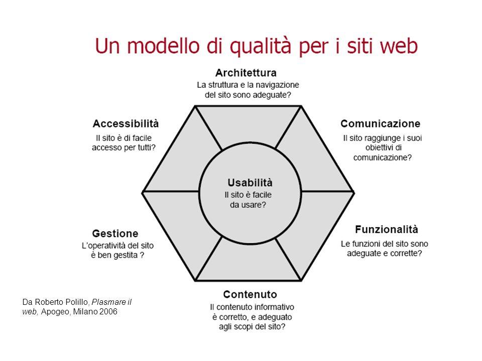 Da Roberto Polillo, Plasmare il web, Apogeo, Milano 2006