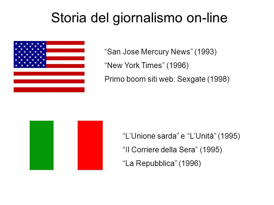 Storia del giornalismo on-line