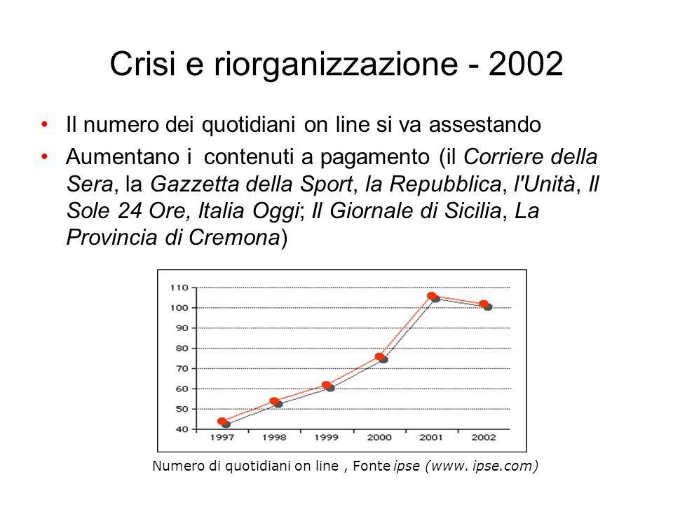 Crisi e riorganizzazione - 2002