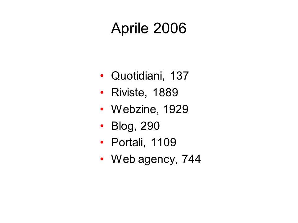Aprile 2006 Quotidiani, 137 Riviste, 1889 Webzine, 1929 Blog, 290