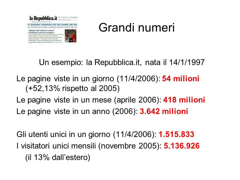 Un esempio: la Repubblica.it, nata il 14/1/1997