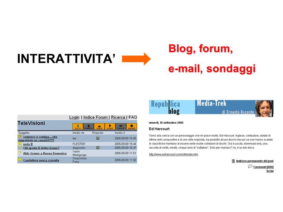 INTERATTIVITA' Blog, forum, e-mail, sondaggi