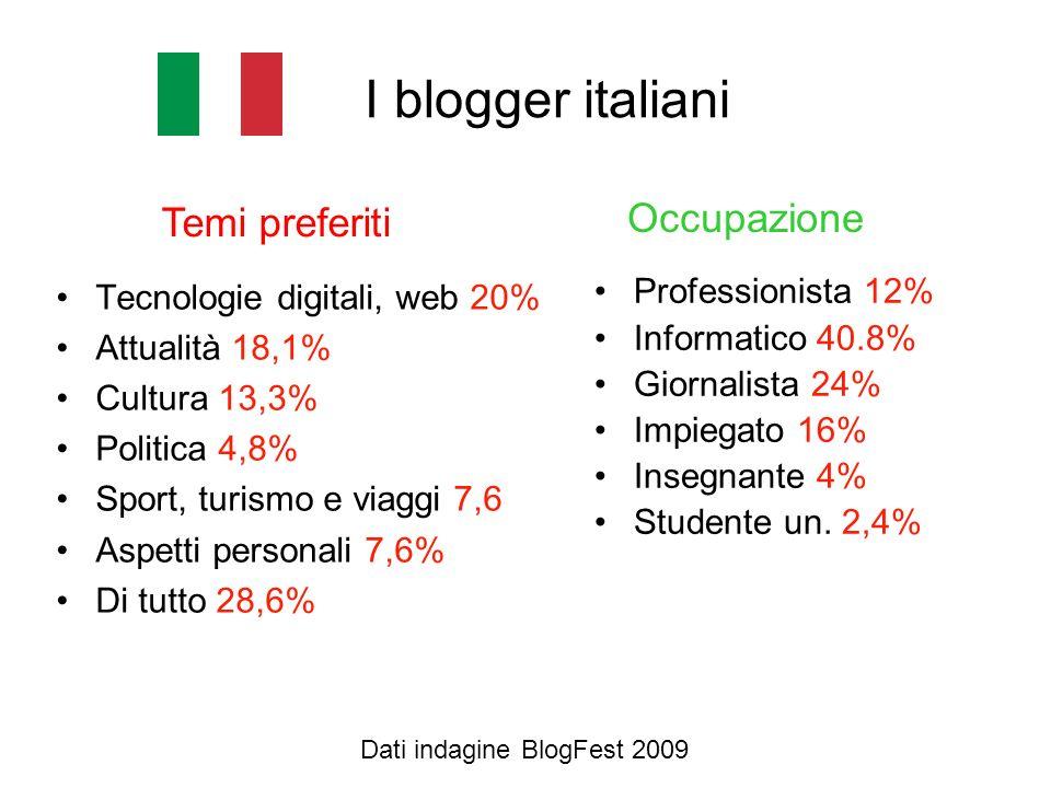 I blogger italiani Occupazione Temi preferiti