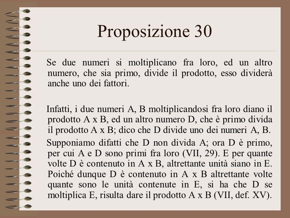 Proposizione 30 Se due numeri si moltiplicano fra loro, ed un altro numero, che sia primo, divide il prodotto, esso dividerà anche uno dei fattori.