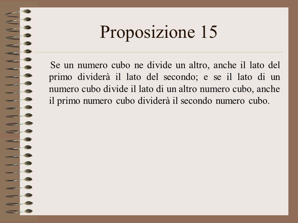 Proposizione 15