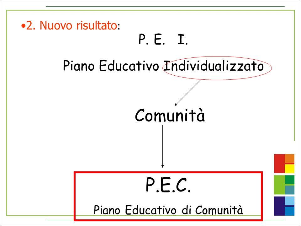 P.E.C. Comunità E. I. Piano Educativo Individualizzato