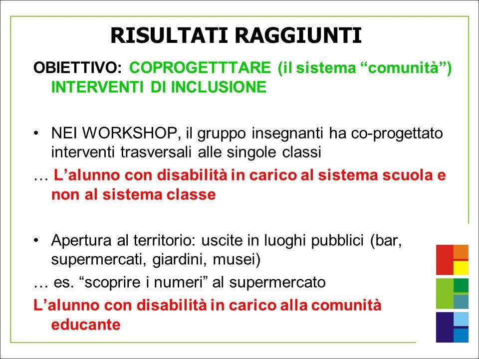 RISULTATI RAGGIUNTI OBIETTIVO: COPROGETTTARE (il sistema comunità ) INTERVENTI DI INCLUSIONE.