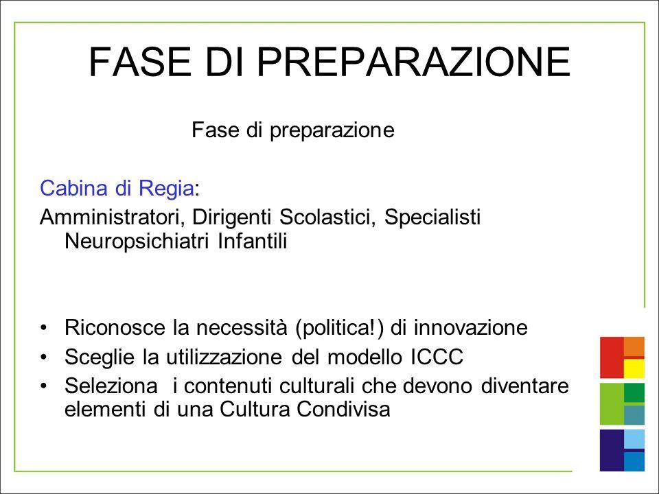 FASE DI PREPARAZIONE Fase di preparazione Cabina di Regia: