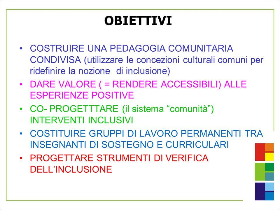 OBIETTIVI COSTRUIRE UNA PEDAGOGIA COMUNITARIA CONDIVISA (utilizzare le concezioni culturali comuni per ridefinire la nozione di inclusione)