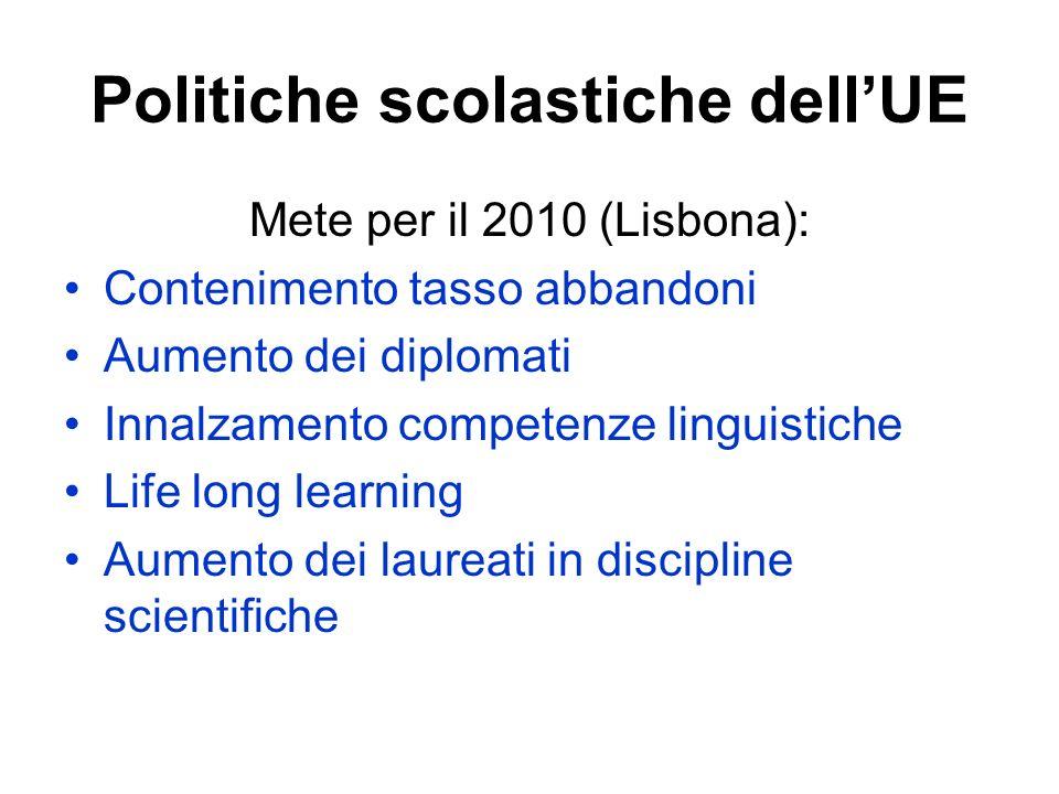 Politiche scolastiche dell'UE