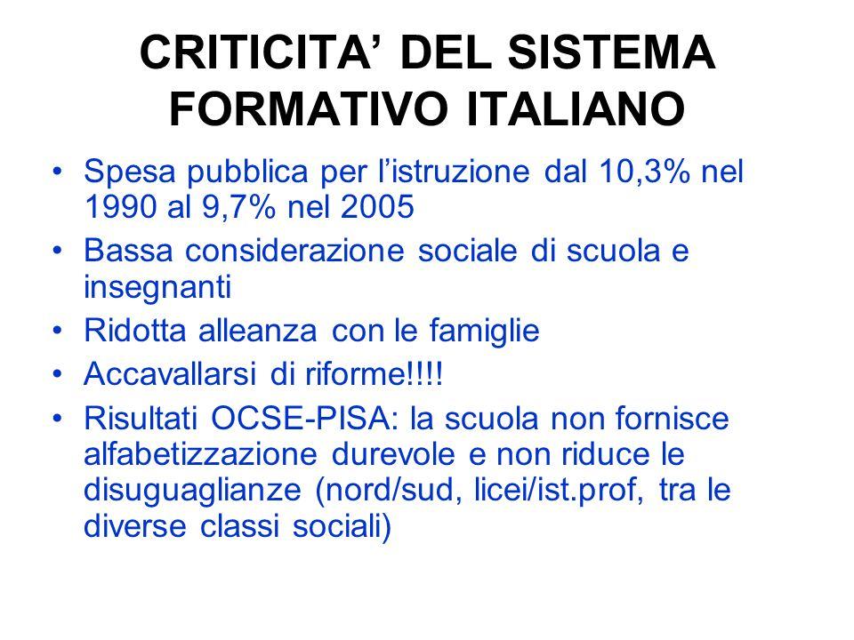 CRITICITA' DEL SISTEMA FORMATIVO ITALIANO