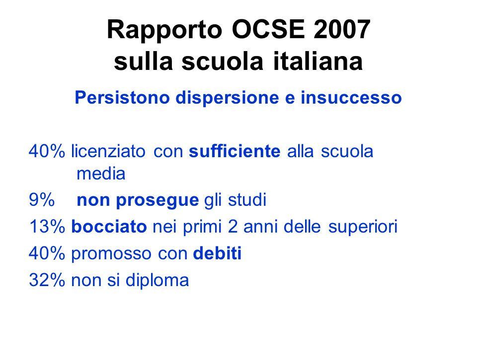 Rapporto OCSE 2007 sulla scuola italiana