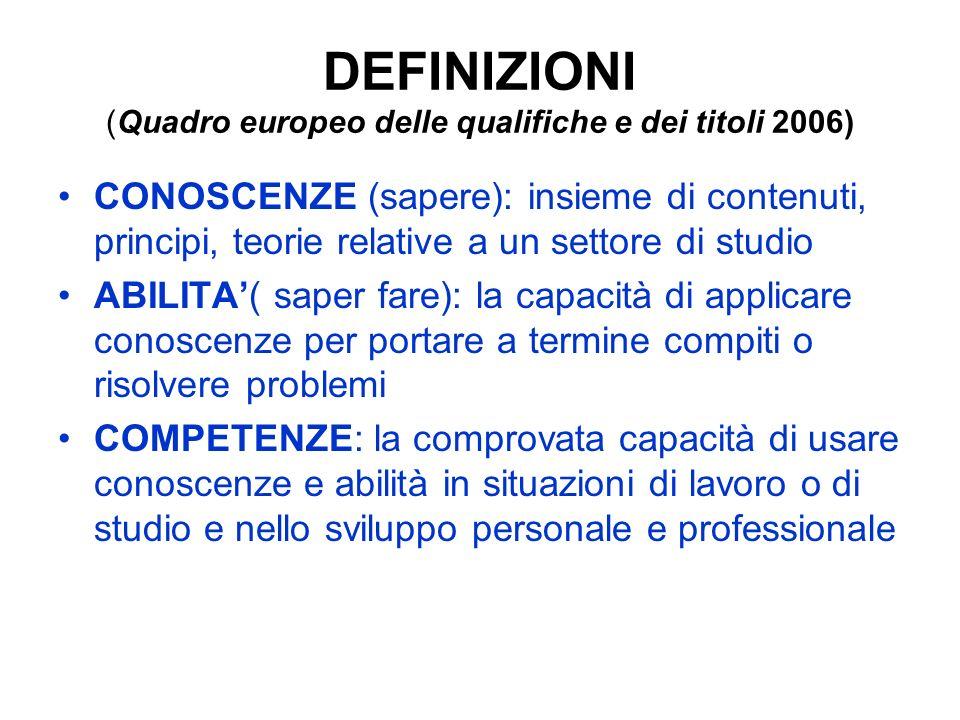 DEFINIZIONI (Quadro europeo delle qualifiche e dei titoli 2006)