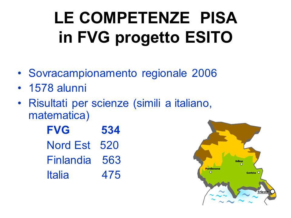 LE COMPETENZE PISA in FVG progetto ESITO