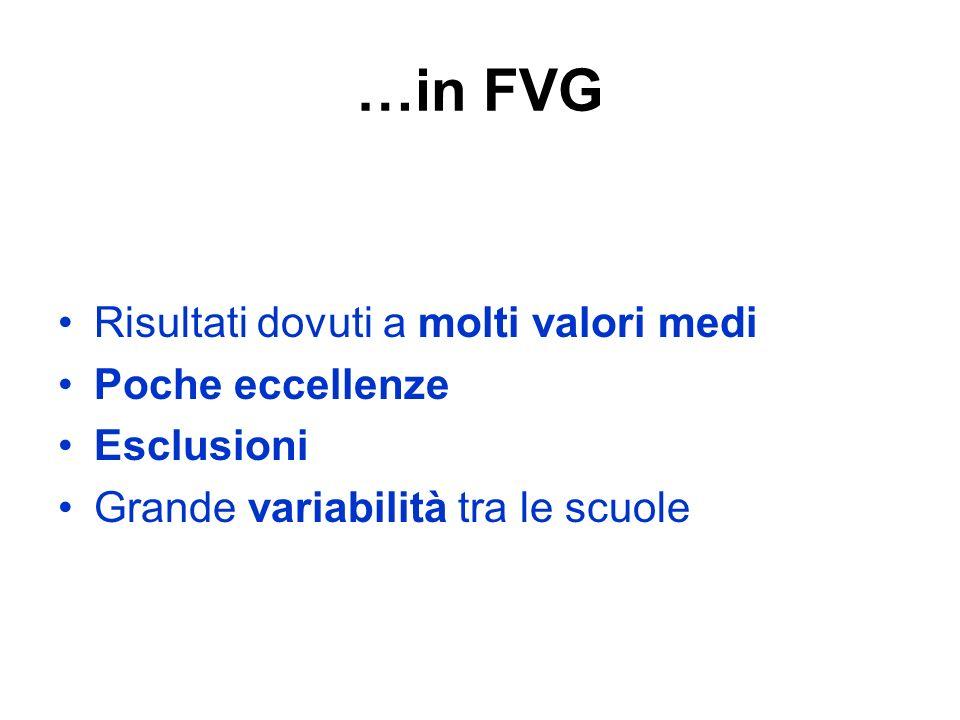 …in FVG Risultati dovuti a molti valori medi Poche eccellenze
