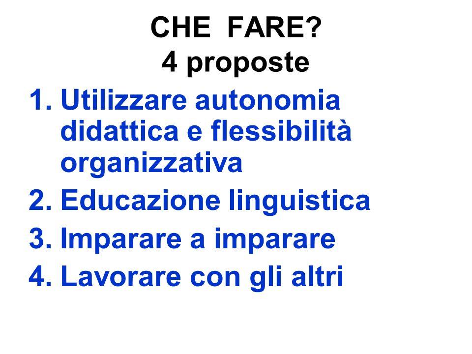 CHE FARE 4 proposte Utilizzare autonomia didattica e flessibilità organizzativa. Educazione linguistica.