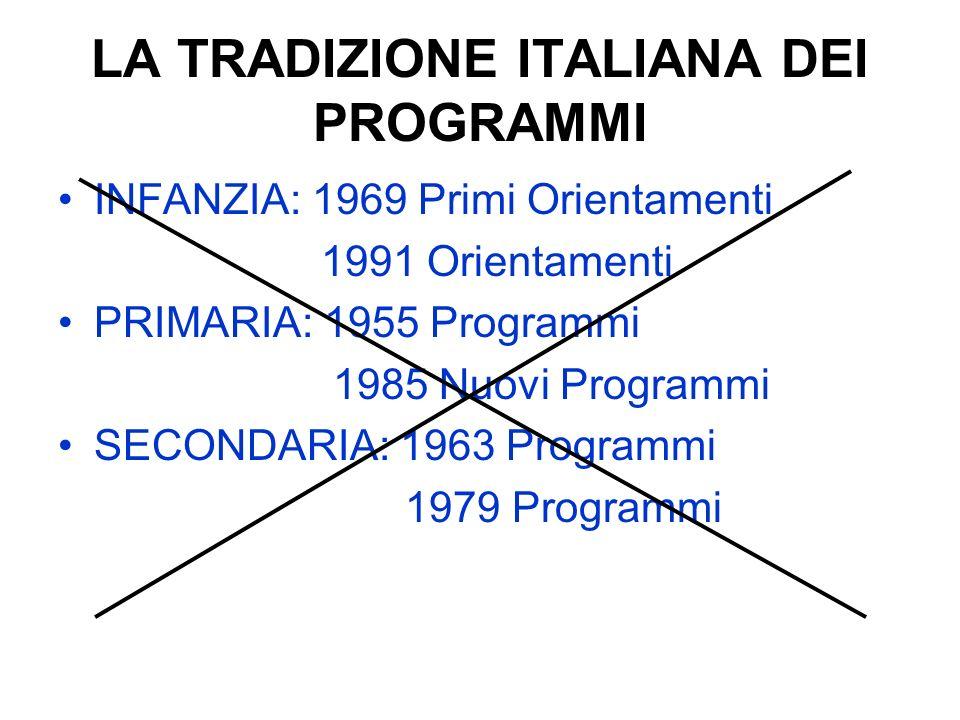 LA TRADIZIONE ITALIANA DEI PROGRAMMI