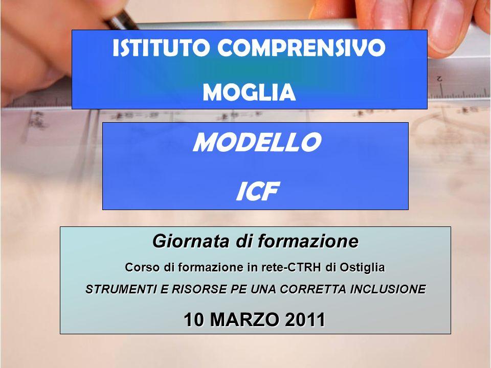 MODELLO ICF ISTITUTO COMPRENSIVO MOGLIA Giornata di formazione