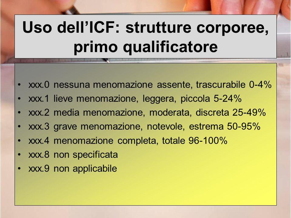 Uso dell'ICF: strutture corporee, primo qualificatore