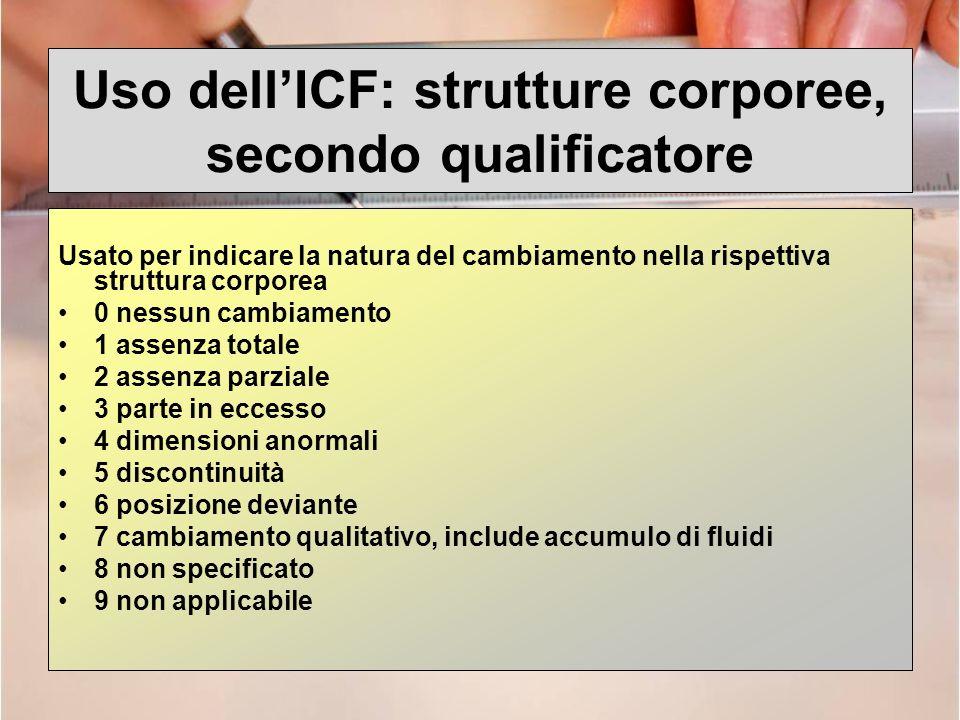Uso dell'ICF: strutture corporee, secondo qualificatore