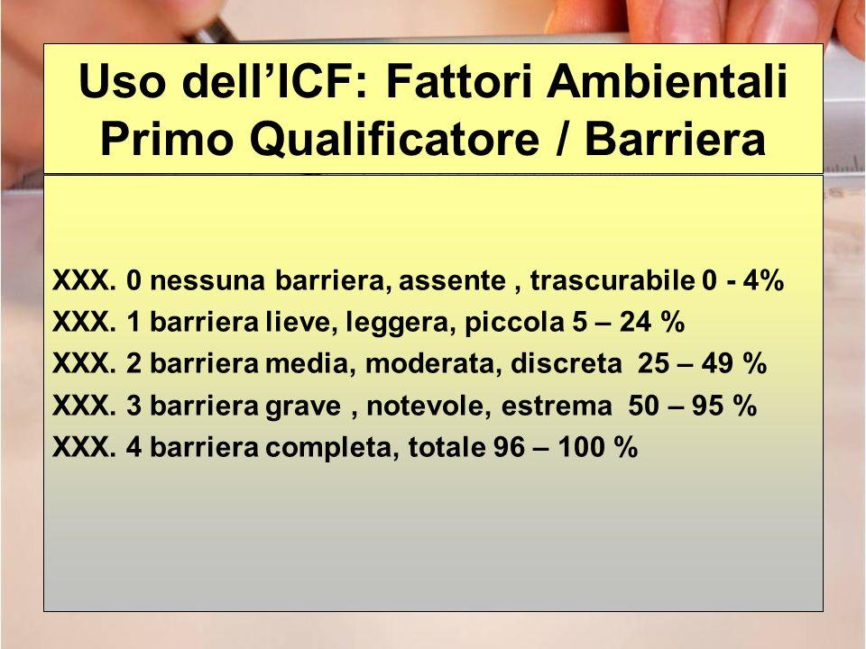 Uso dell'ICF: Fattori Ambientali Primo Qualificatore / Barriera