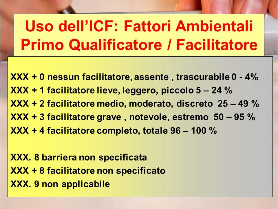 Uso dell'ICF: Fattori Ambientali Primo Qualificatore / Facilitatore